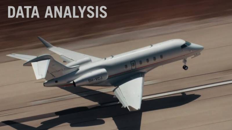 What's the Outlook for Business Aircraft Activity Through the End of 2020?